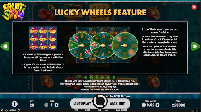 Fruit Spin Lucky Wheels Feature