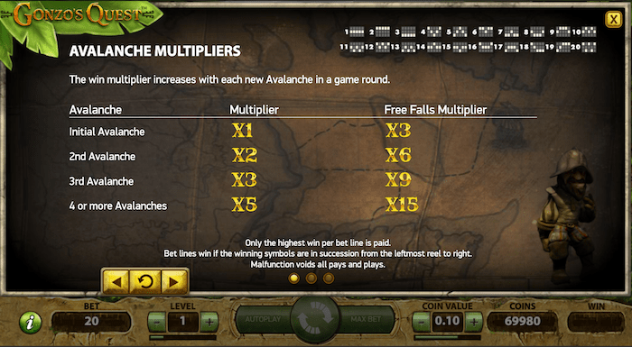 Gonzo Quest avalanche multipliers